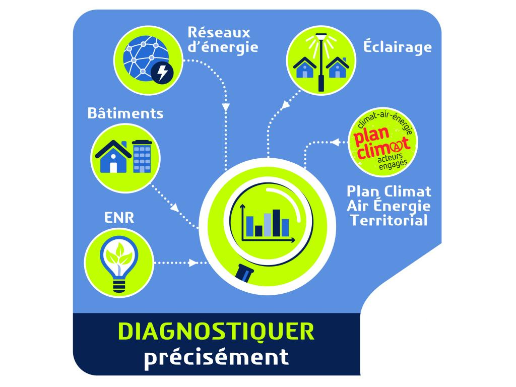 Diagnostic énergie intercommunal